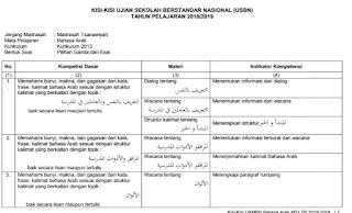 Kisi-Kisi Bahasa Arab USBN Tingkat MTs Tahun 2018/2019