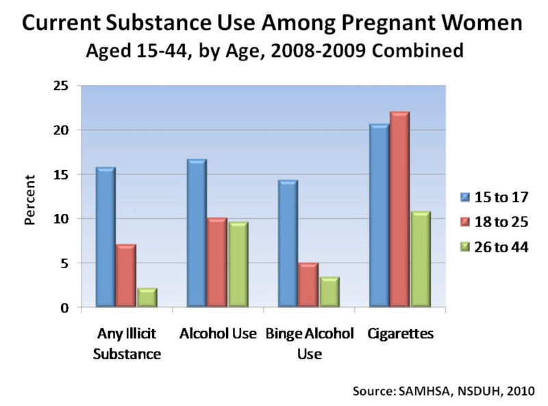 Effects of Nicotine During Pregnancy: Human and Experimental Evidence