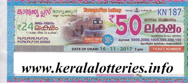 Kerala lottery Karunya Plus (KN-187) on 16-11-2017