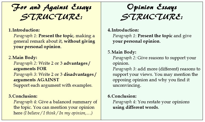 english opinion essay structure English 3201 handout: how to write an opinion essay the basic five- paragraph essay structure, which you have probably used many times by this  point,.