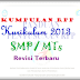 DOWNLOAD RPP PJOK K13 KELAS 7, 8, 9 REVISI 2017-2018