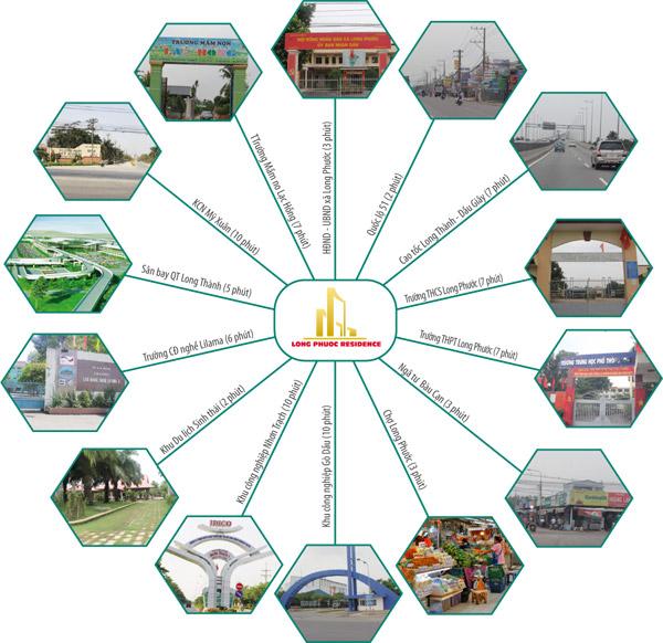 Tiện ích dự án Long Phước Residence