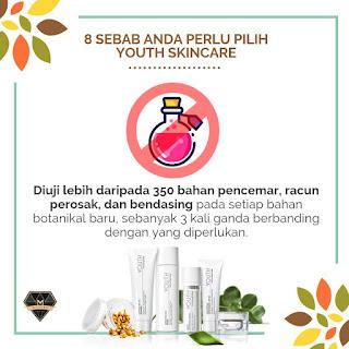8 Sebab Anda Perlu Memilih YOUTH Skincare