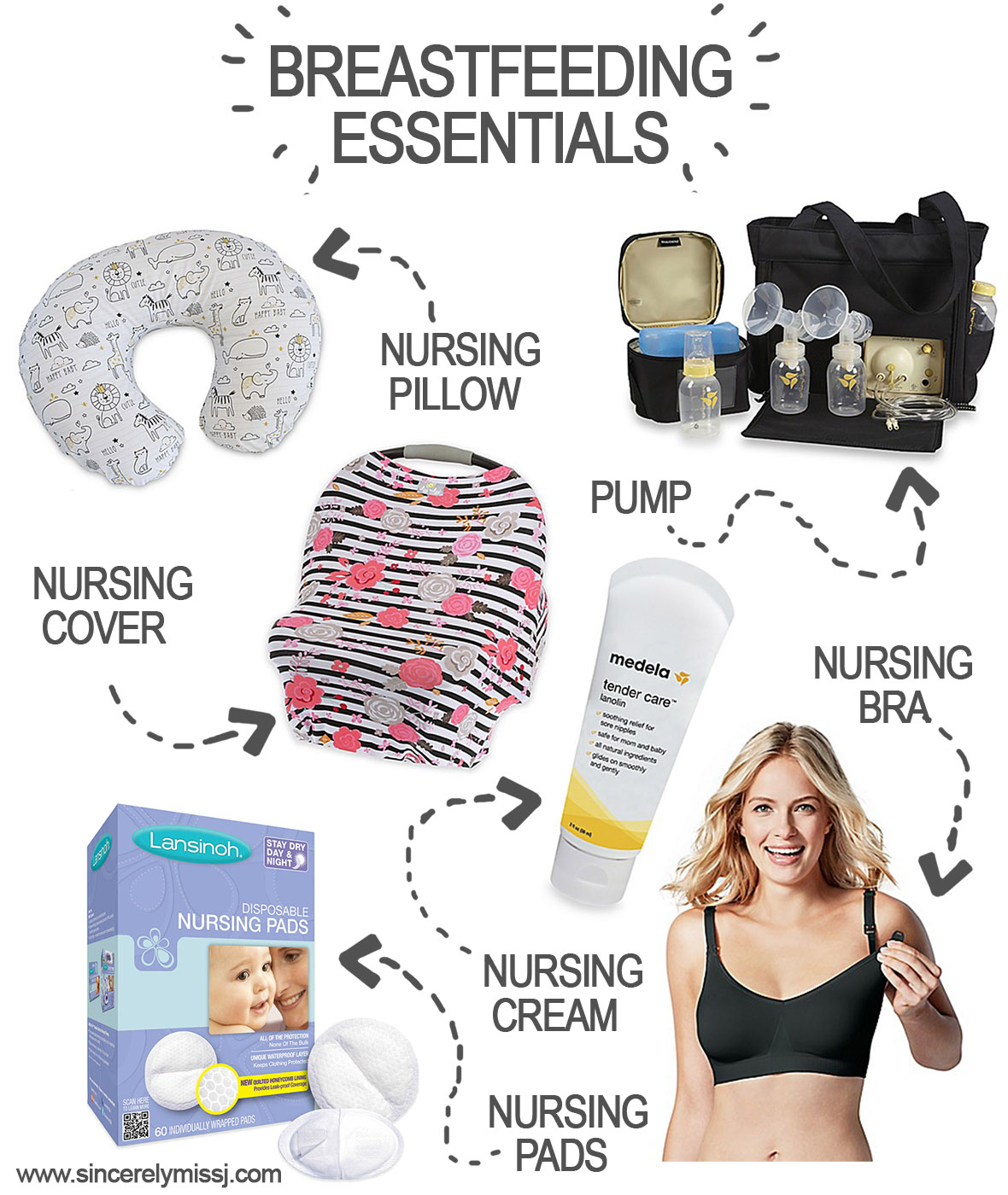 Breastfeeding Essentials for Nursing Moms