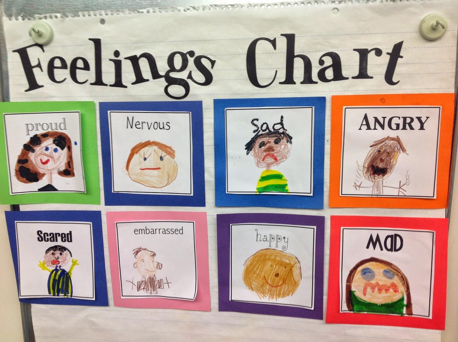 Joyful Learning In Kc Feelings Chart