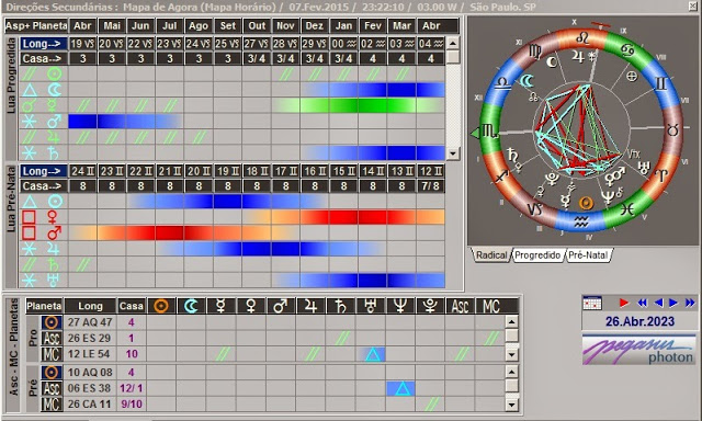 pegasus astrologia