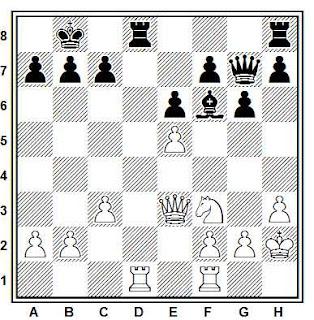 Jugada intermedia de ajedrez con captura