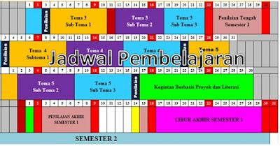 Download Jadwal Pelajaran Tematik Kelas 6 SD/ MI Kurikulum 2013 Revisi Akhir 2017 dan 2018