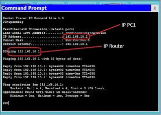 Tutorial Lengkap Bagaimana Cara Konfigurasi CISCO PACKET TRACER  Cara Lengkap Bagaimana Cara Konfigurasi CISCO PACKET TRACER 1 Router 2 PC