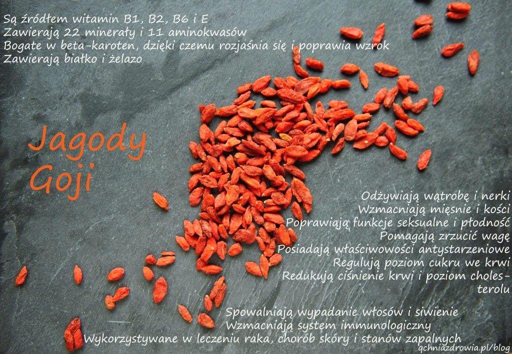 http://qchniazdrowia.pl/blog/blog/2014/08/27/edukacyjne-srody-jagody-goji/