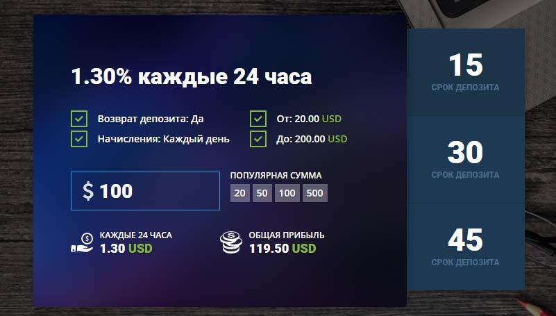 Инвестиционные планы Sincome Bank