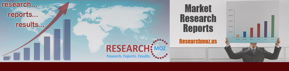 Market Research Reports at Researchmoz.us