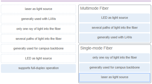 Match the characteristics to the correct type of fiber answare