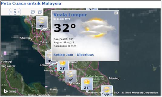 Ramalan Kaji Cuaca Kuala Lumpur
