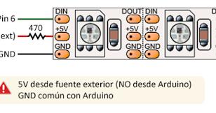 ROBÓTICA CON ARDUINO: TIRA DE LED