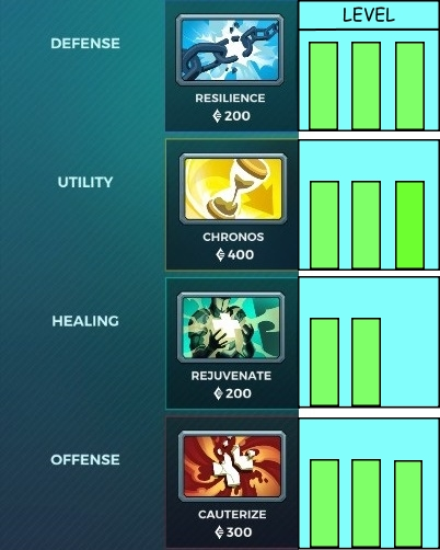 torvald items