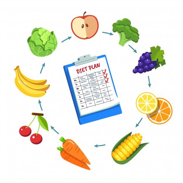 Diet Tinggi Sisa Asam