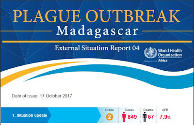 http://apps.who.int/iris/bitstream/10665/259271/1/Ex-PlagueMadagascar18102017.pdf?utm_source=Newsweaver&utm_medium=email&utm_term=click+here+to+download+a+detailed+situation+report&utm_content=Tag%3AAFRO%2FWHE%2FHIM+Outbreaks+Weekly&utm_campaign=WHO+AFRO+-+Situation+Report+-+Pneumonic+Plague+Outbreak+in+Madagascar+-+Sitrep+04