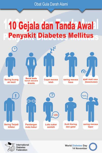 Obat Penyakit Diabetes, Obat Penyakit Diabetes Secara Tradisional, Obat Penyakit Diabetes Melitus, Obat Penyakit Diabetes/Gula, Obat Penyakit Diabetes Kering,