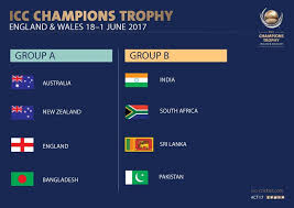 ICC Champions Trophy 2017 Groups