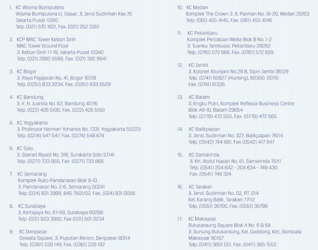 Gambar Lokasi pengajuan Pinjaman MNC Bank di kantor cabang di kota yang berbeda