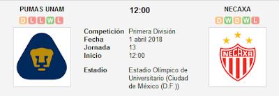 Pumas UNAM vs Necaxa en VIVO