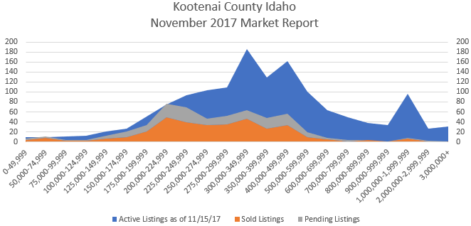 kootenai county dating Kootenai county, idaho what began as a connection on a dating site turned into a threatening situation for a paradise valley man, according to police.