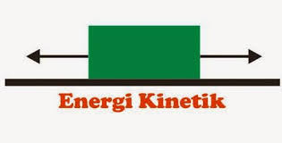 Permalink ke Rumus Energi Kinetik Beserta Contoh Soalnya