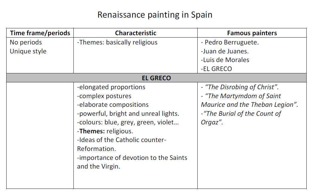 Fancy Time Frame Of The Renaissance Ideas - Frames Ideas - ellisras.info