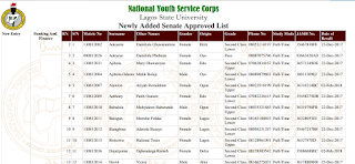 "LASU 2018 Batch ""A"" NYSC Approved Senate List"