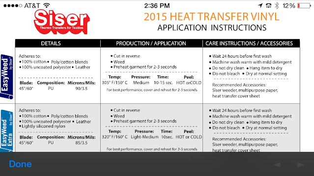Heat transfer vinyl, HTV, HTV press temperature, HTV settings, heat press settings, siser app