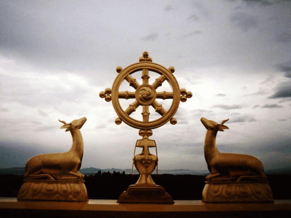 O conceito de Dharma
