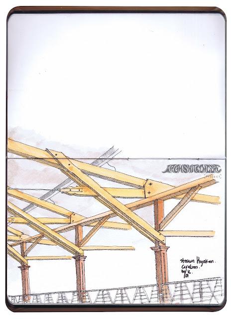 Sketsa Stasiun Prujakan