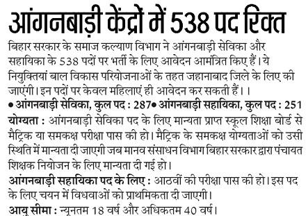 Bihar Anganwadi Vacancy 2018 538 Worker & Anganwadi Assistant