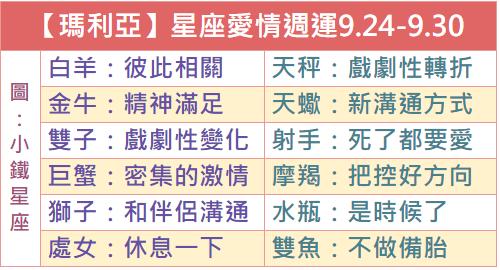 【Maria瑪利亞】星座愛情週運2018.9.24-9.30