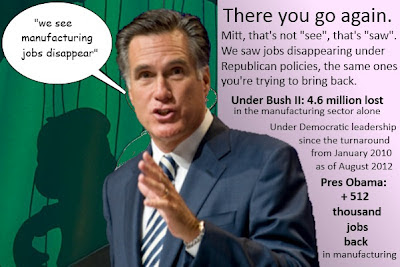 "Romney says, ""we see manufacturing jobs disappear"". There you go again. Mitt, that's not ""see"", that's ""saw"". We saw jobs disappearing under Republican policies, the same ones you're trying to bring back. Under Bush II: 4.6 million lost in the manufacturing sector alone. Under Democratic leadership, since the turnaround, from January 2010 as of August 2012 -- under President Obama's administration -- we've gained 512 thousand jobs back in manufacturing"