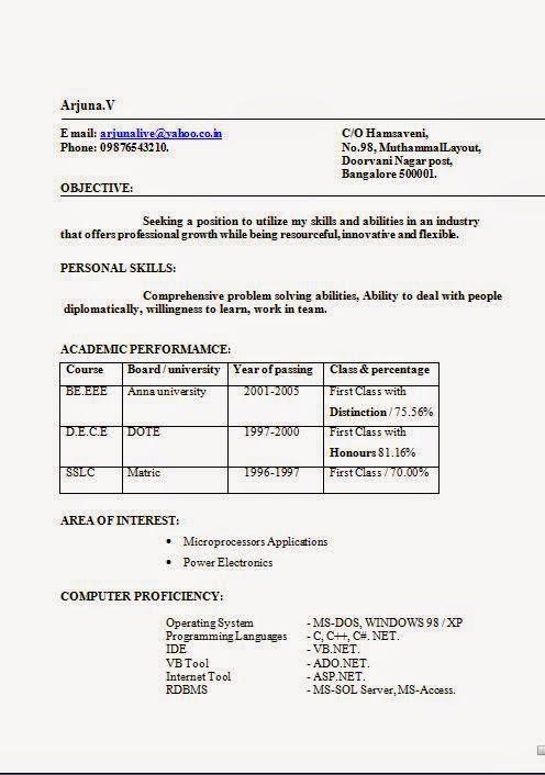 Professional Curriculum Vitae   Resume Template for All Job     Brefash