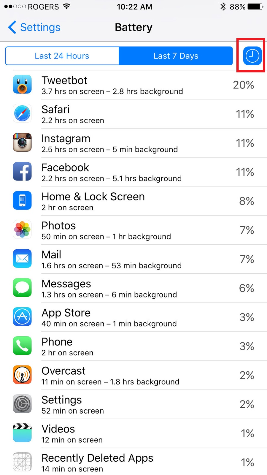 How much time you spend in your Iphone
