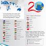 IORA Masa Depan Ekonomi Dunia. Apa itu IORA?