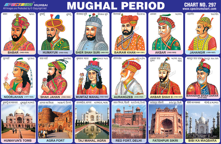 Mughal.jpg