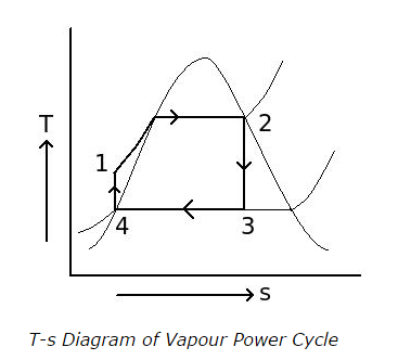 mechanical engineering thermodynamics books pdf