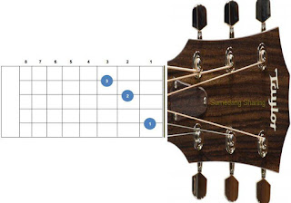 chord kunci gitar c