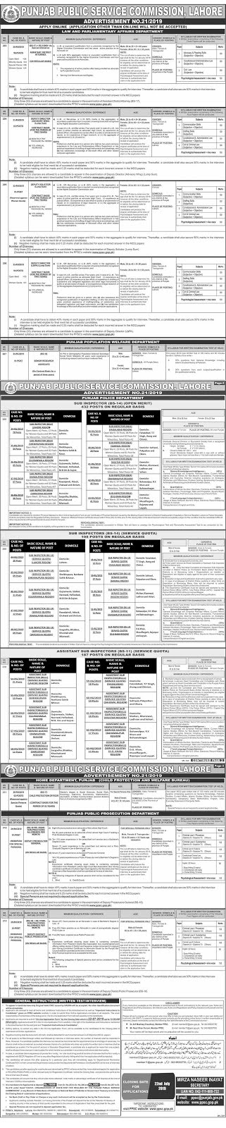800+Vacancy PPSC Advertisement No 21/2019 July Jobs 2019