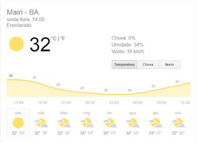 Previsão do tempo pra Mairi-BA