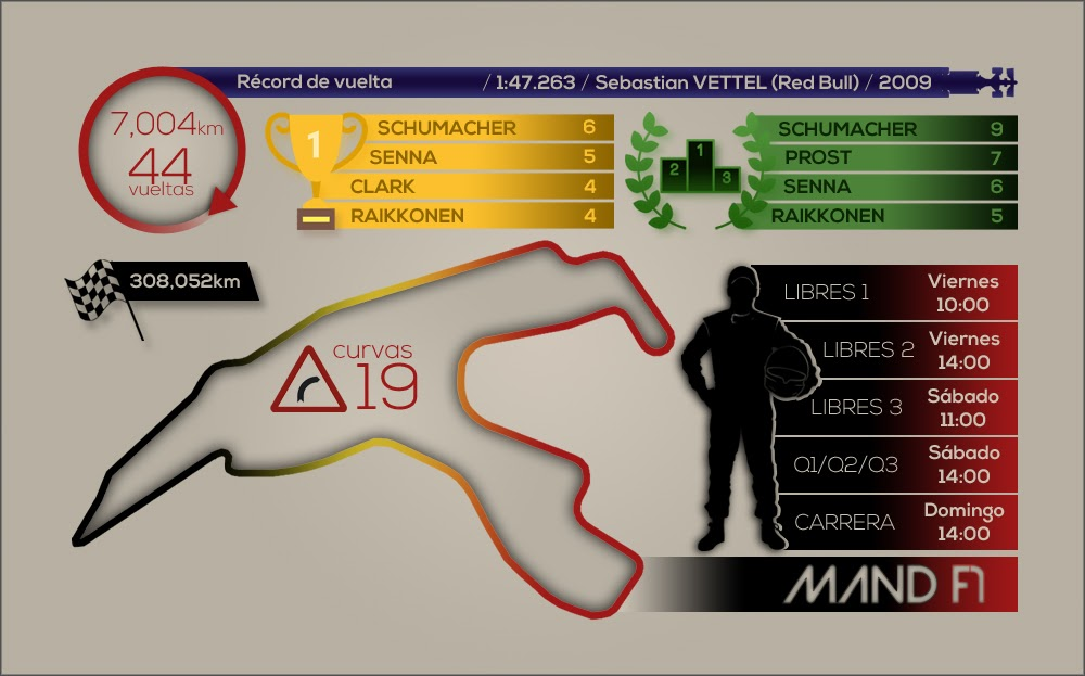 Previo Gran Premio de Bélgica F1 2016 en Spa-Francorchamps