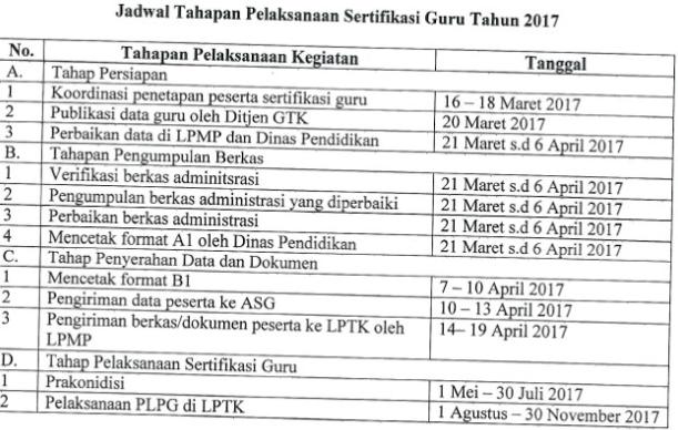 TERBARU JADWAL PELAKSANAAN SERTIFIKASI GURU TAHUN 2017