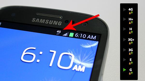 ما الذي تعنيه الفرق الرموز التي تظهر في هاتفك4G،H+،3G،E... وما الفرق بينهما وافضلها؟