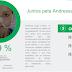 Uruguaianense se unem e arrecadam mais de 15 mil reais, para tratamento da Jovem Andressa