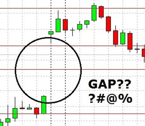 Apa itu gap di forex