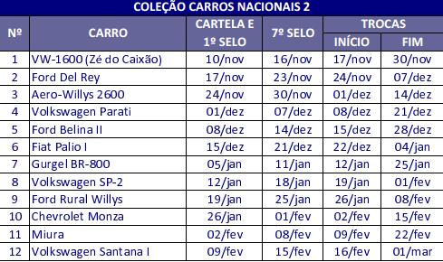 Cronograma Coleção Carros Jornal Extra